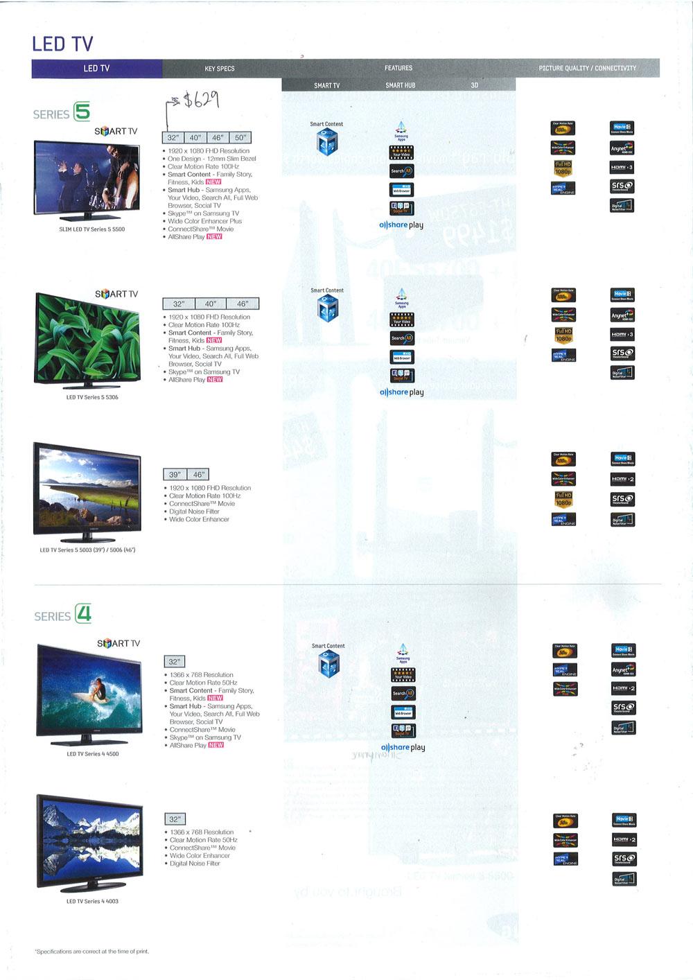 Samsung AV - Page 6