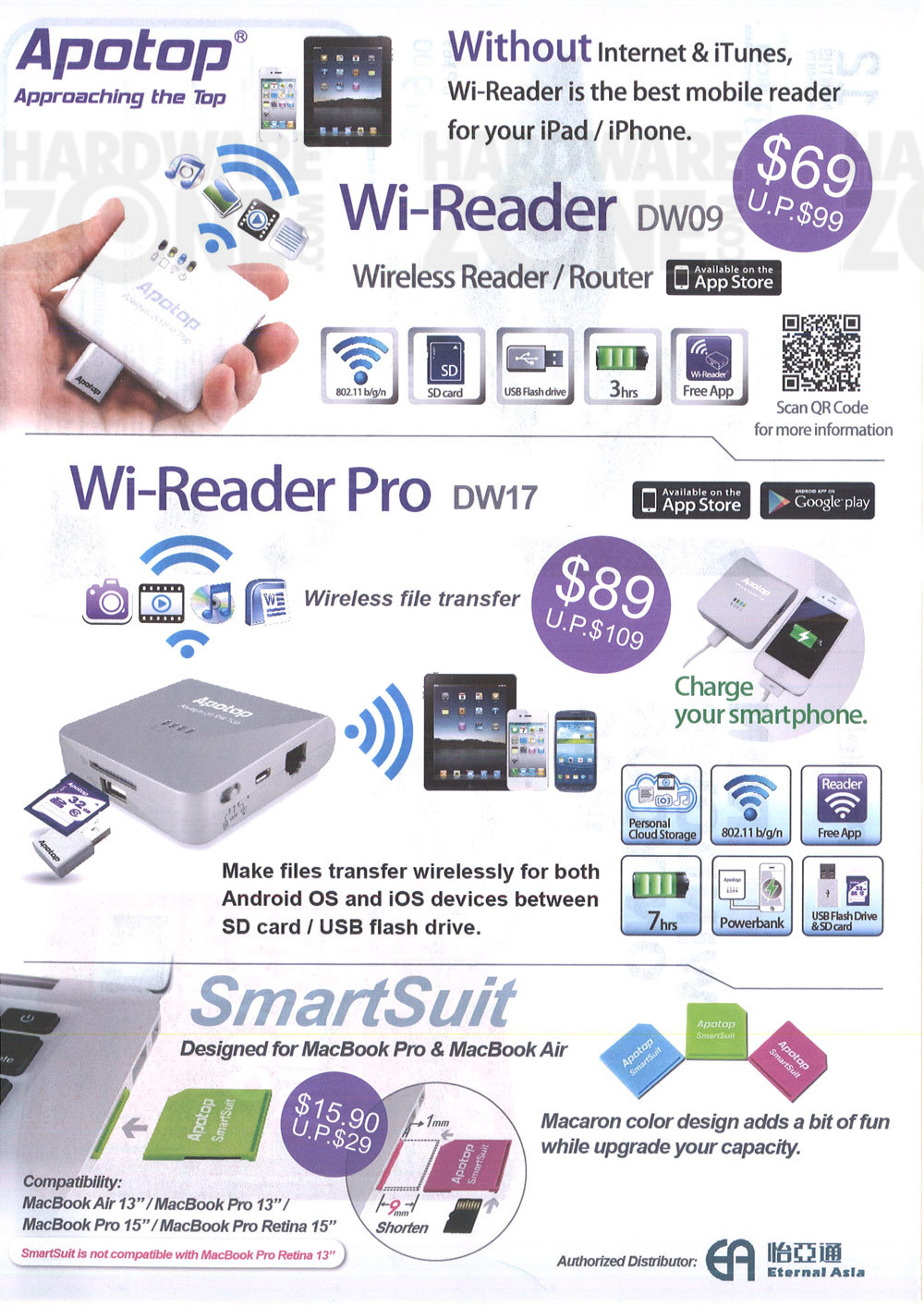 Apotop wireless storage readers