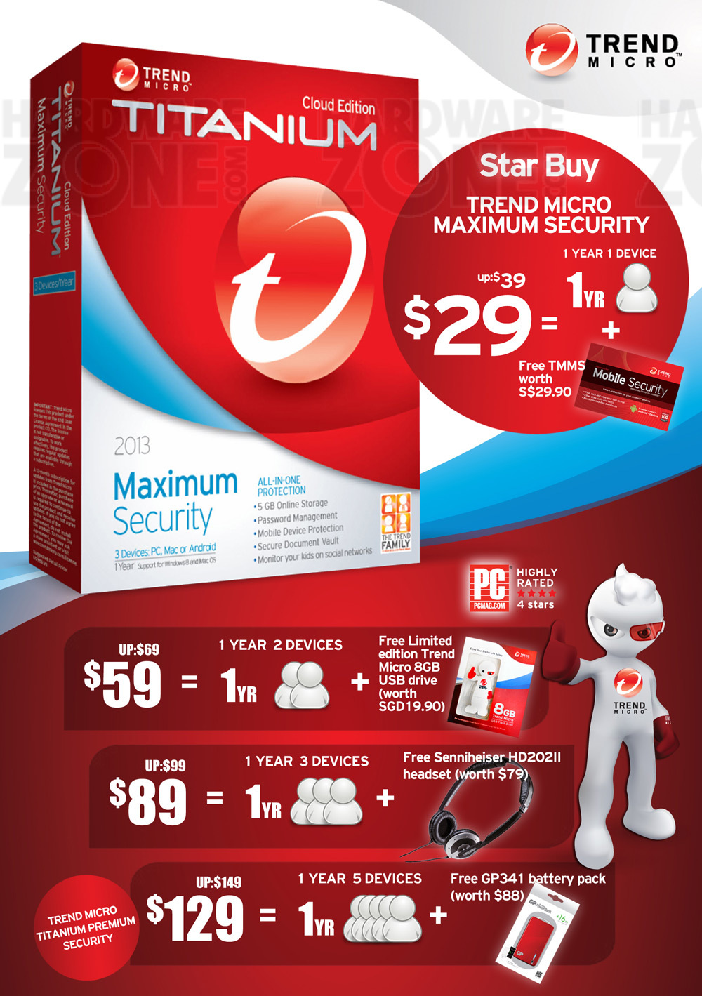 Trend Micro Security - page 1