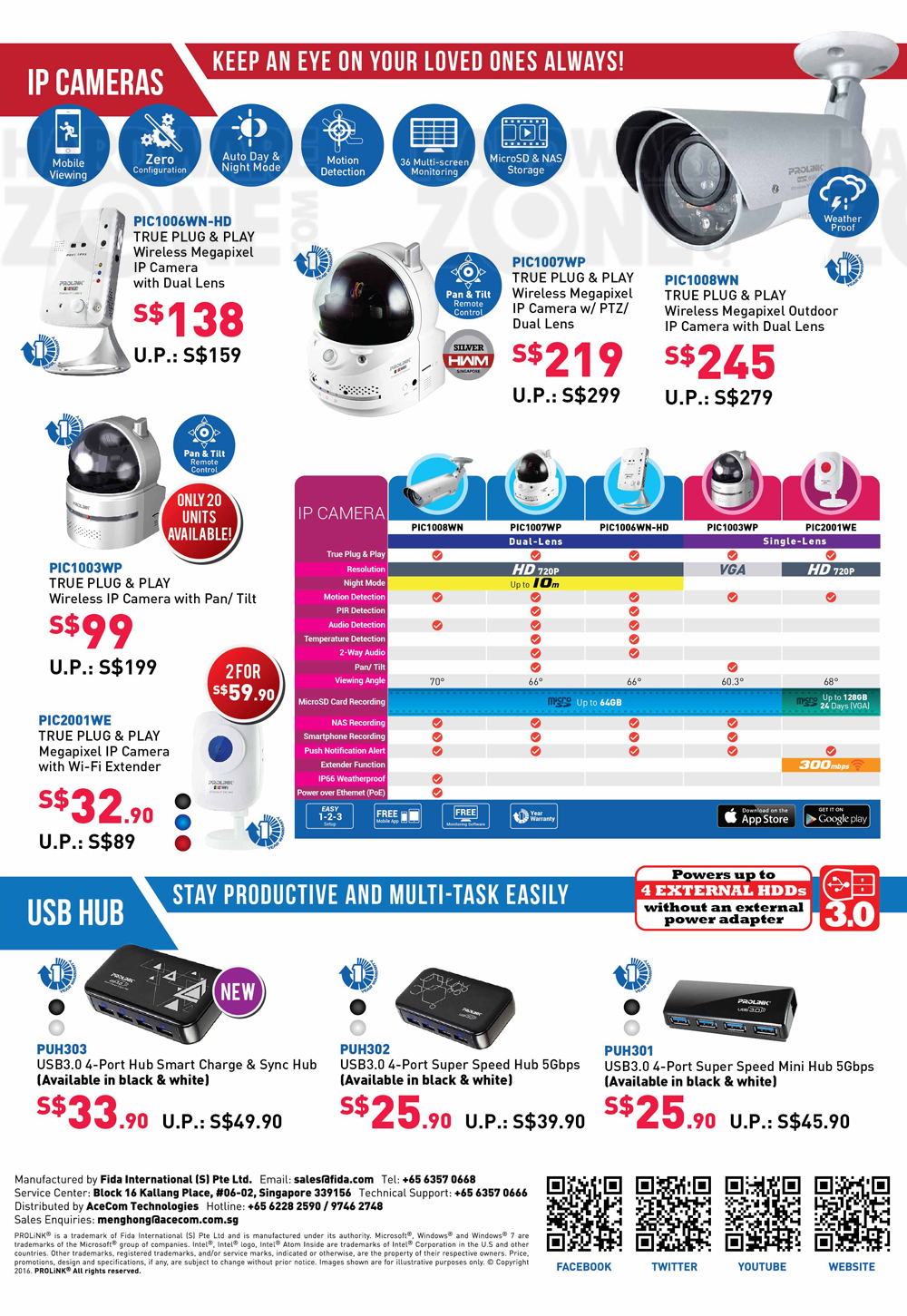 Prolink IP Cams Brochures from PC Show 2016 Singapore on