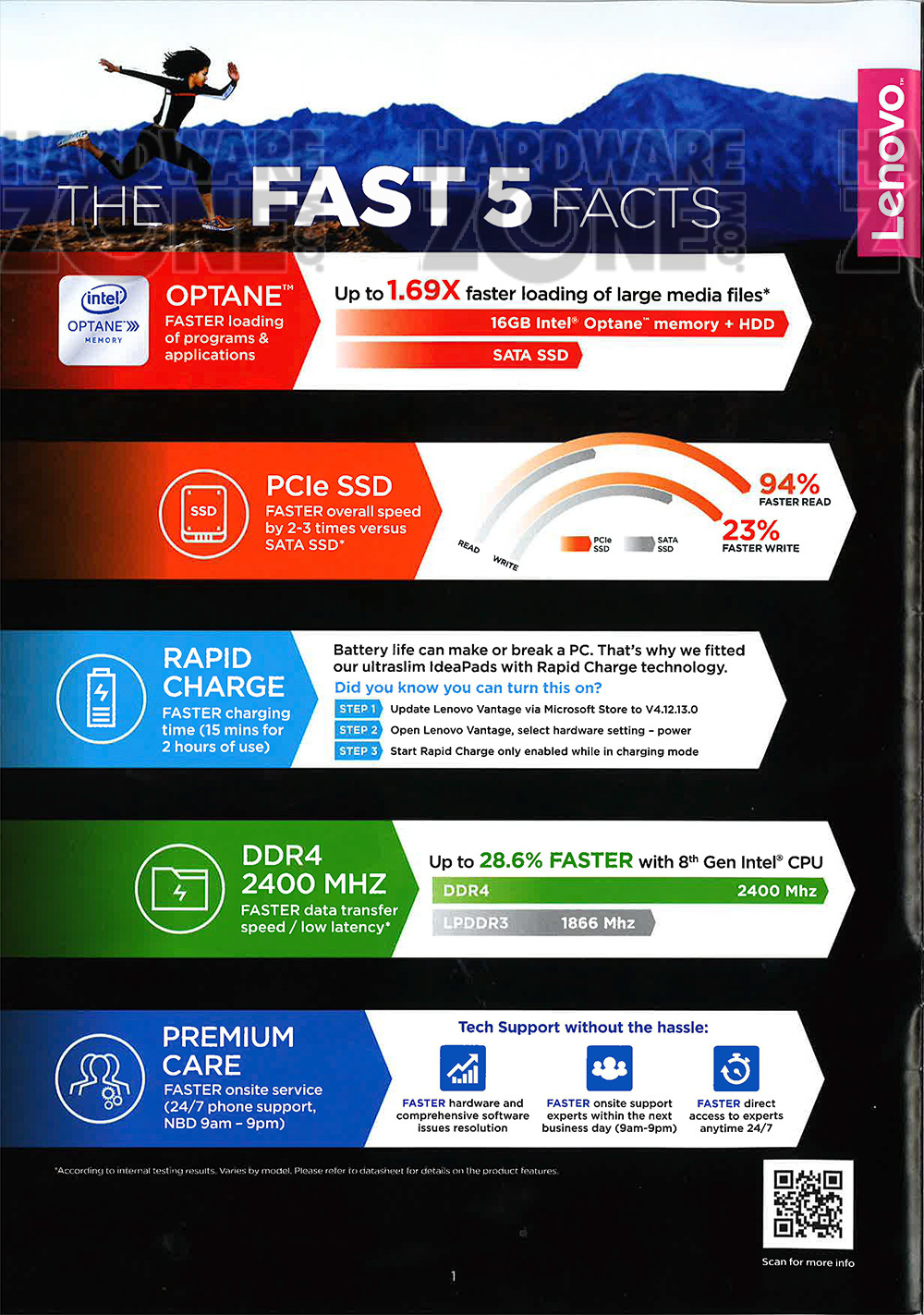 Lenovo - page 2 Brochures from SITEX 2018 Singapore on Tech Show