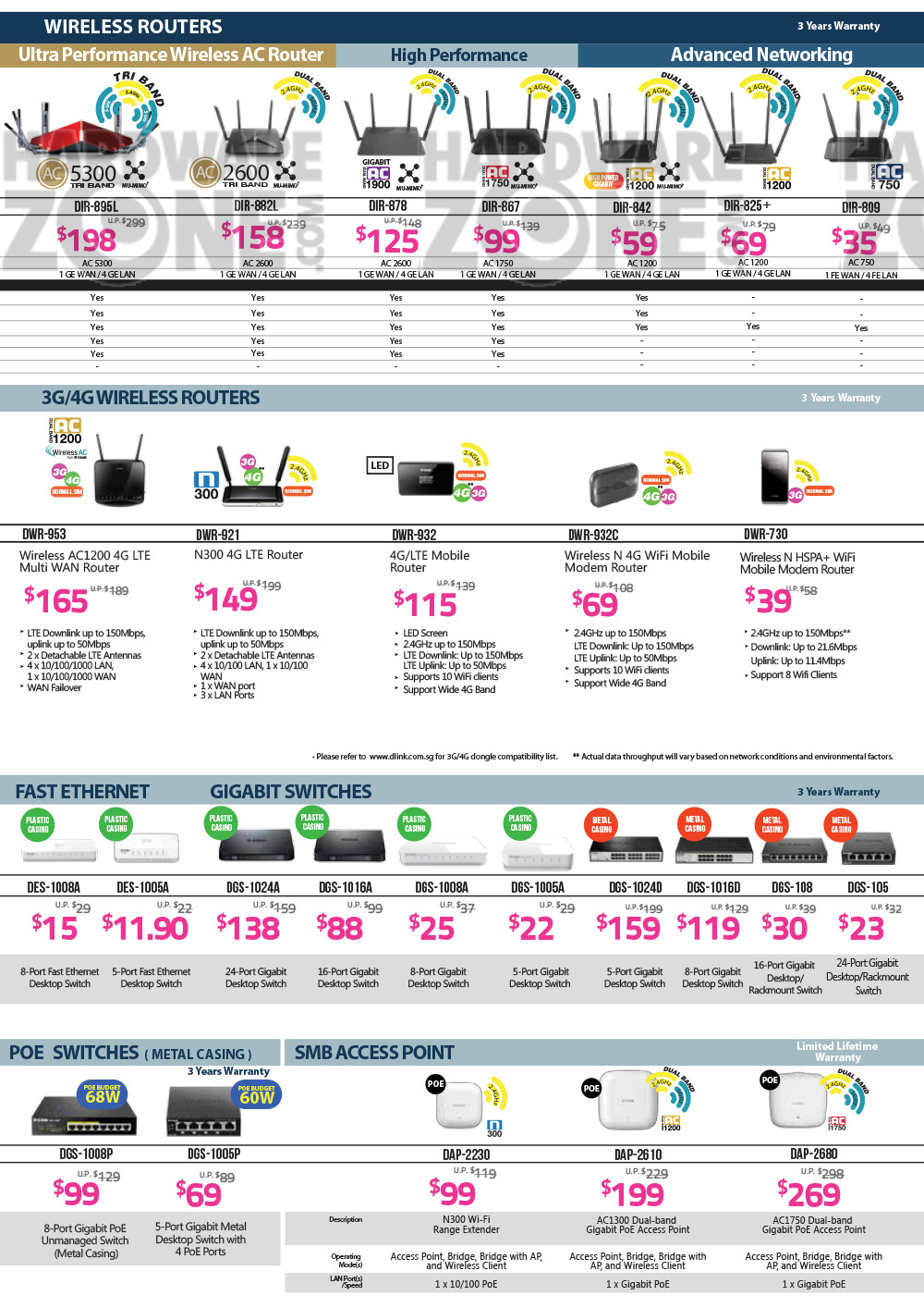D-Link - page 3