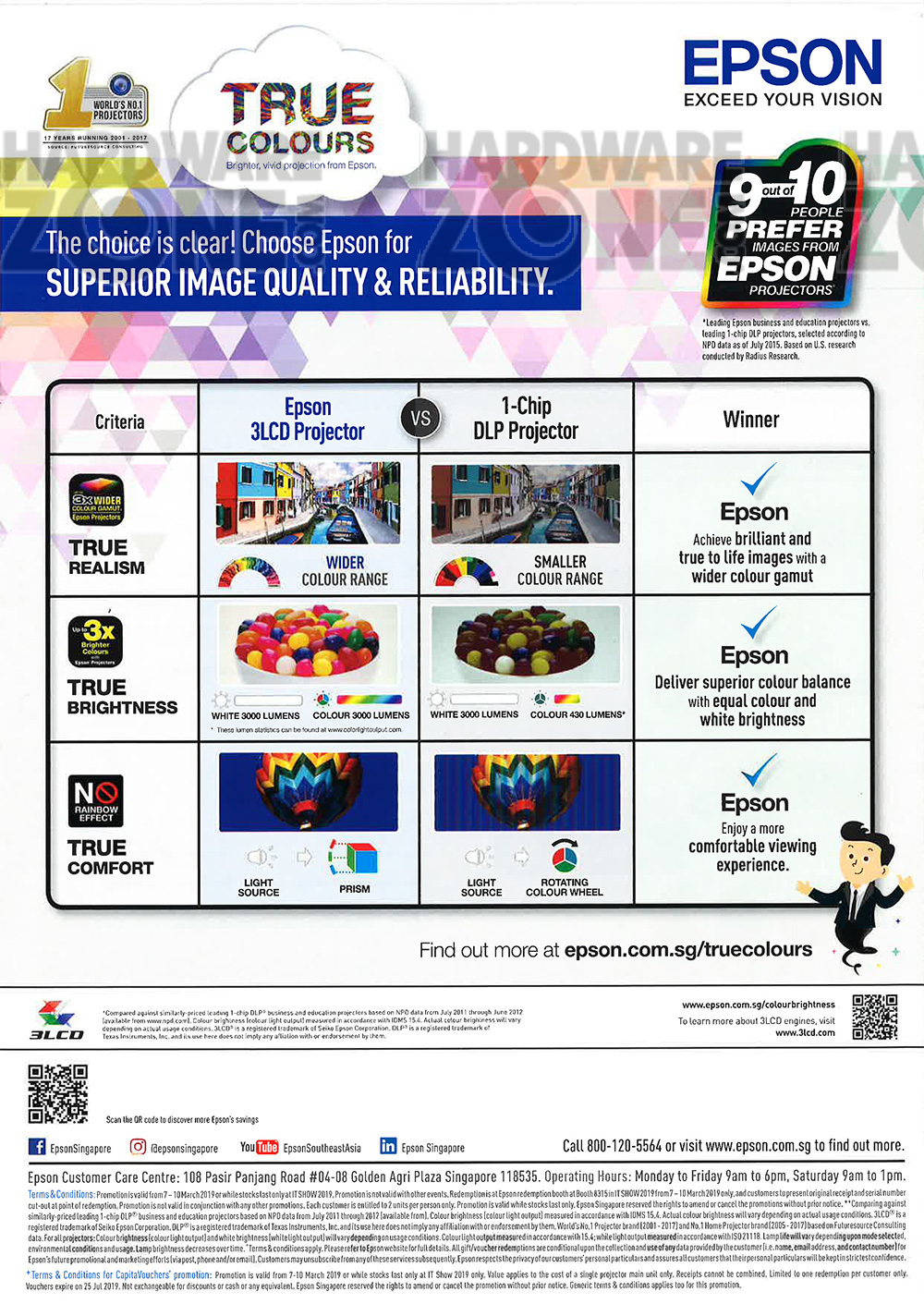 Epson projectors - page 4