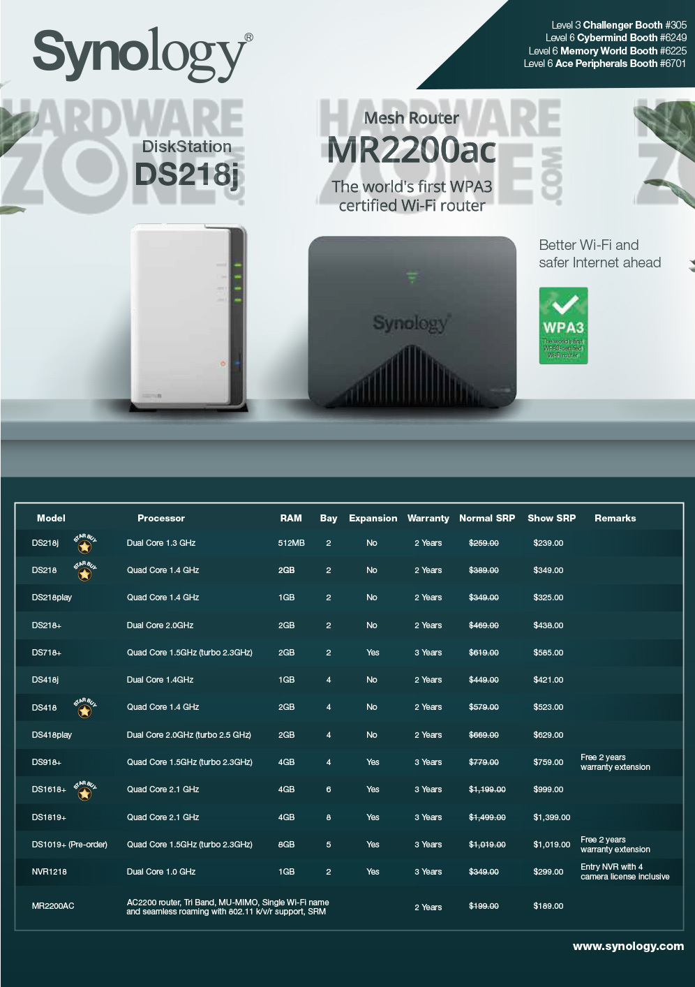 Synology - page 6