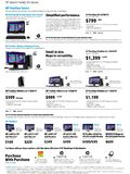 HP desktop PC / monitors - page 2