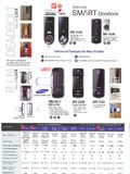 Samsung Door Locks - Page 2