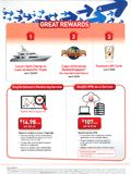 Singtel Business - page 2