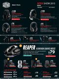 Cooler Master Gaming Mice & Headphones