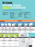 D-Link Entire Home Coverage - Pg 2