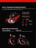 MSI Graphics Cards - Pg 5