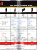 Innovative projectors - page 3