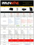 Innovative projectors - page 2