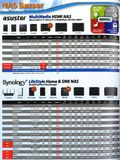 ASUStor and Synology NAS