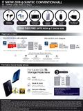 Samsung SSD - page 2