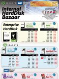 Ace Peripherals - Internal HDD