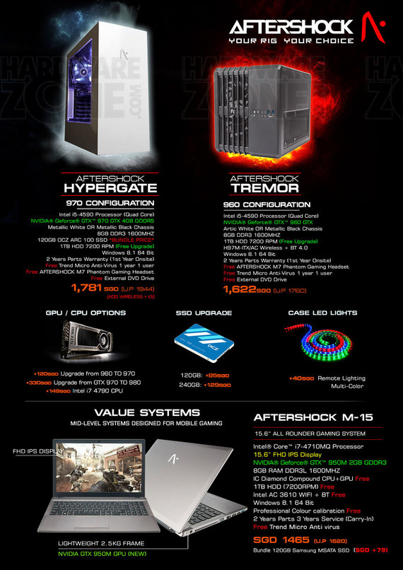 Aftershock Desktops, M-15