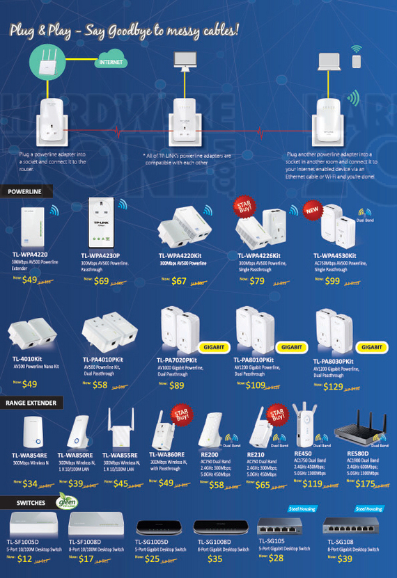 TP-Link - page 2