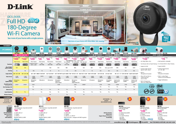 D-Link IP Cams
