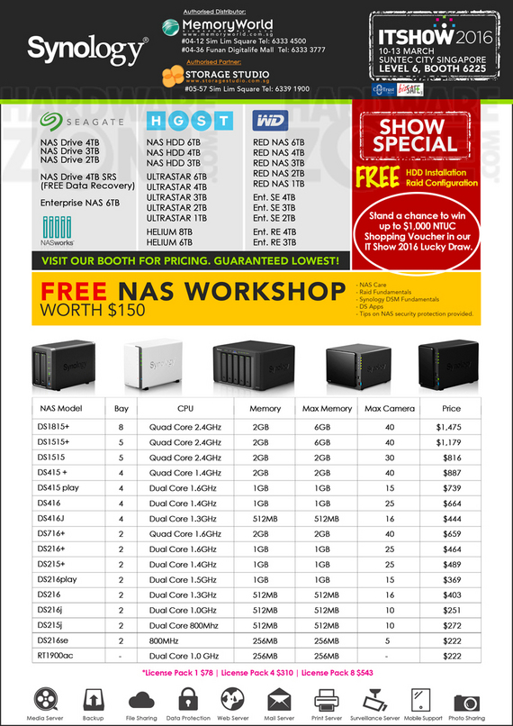 Synology NAS - page 5