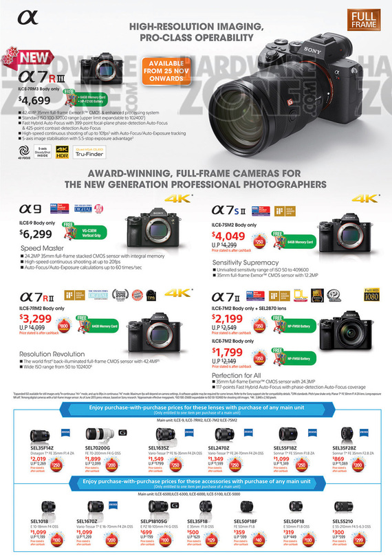 Sony cameras - page 3