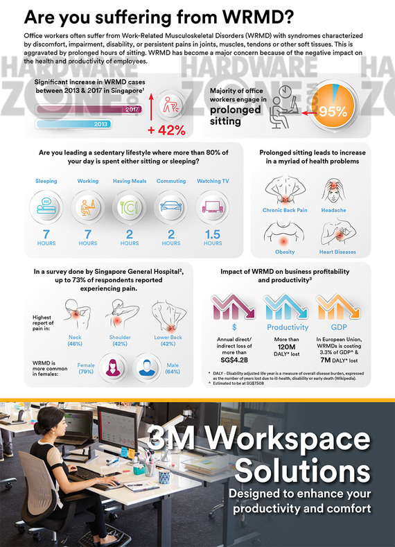 3M Workspace Solutions - Pg 02