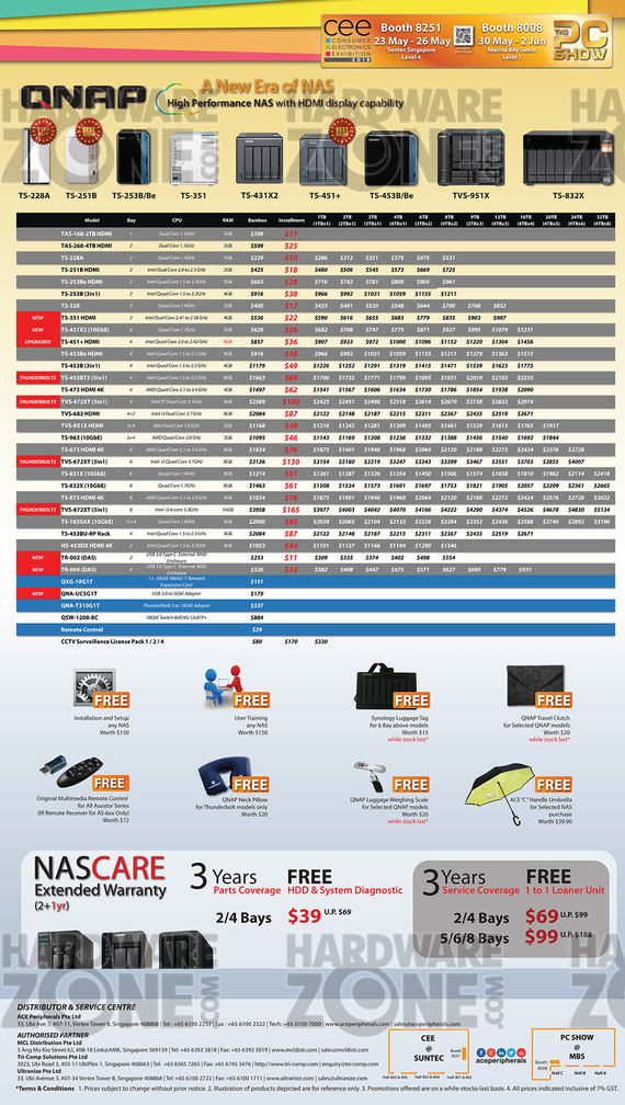 Ace Peripherals - NAS - Pg 03