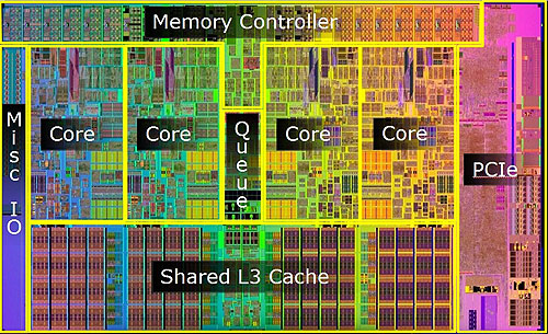 The die layout of a Lynnfield CPU is mostly similarl to the Bloomfield (Core i7) but the two QPI links are gone, with the new PCIe controller taking up a substantial chunk of the die instead.
