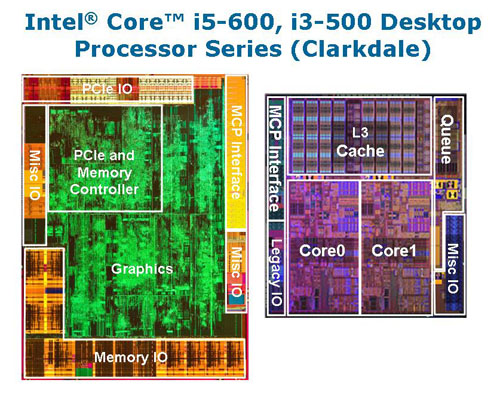 The dual-core Core i5-661 runs at 3.33GHz on paper but ramps up to 3.6GHz with Turbo Boost. HyperThreading means it's able to execute up to four threads.