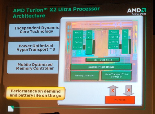 This is the new Turion X2 Ultra (Griffen) mobile processor for the Puma platform. All the enhancements are taken directly out of the Phenom, but this CPU uses just two cores and foregoes the L3 cache since there are only dual cores. More info over here.