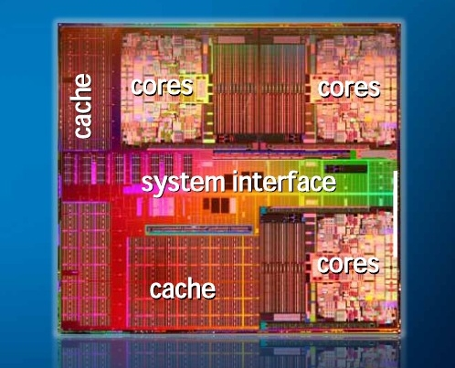 This is the actual die cross-section of the Dunnington processor, revealing the exact layout of the processing cores, L2 and L3 cache. Interestingly, the architecture from a macro view some-what resembles AMD's Phenom processors. You'll soon see that the next generation Core processors will build-upon this structure.