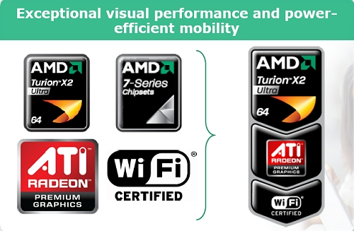 Here's how the new AMD Turion X2 Ultra based notebooks will be branded with these new chevron labels.