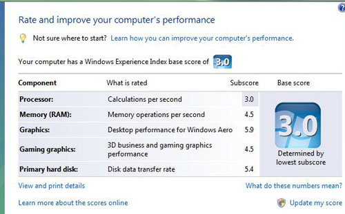 A quick gauge of your system performance using Vista's Windows Experience Index clearly showed that the Atom is its weakest link. The GeForce 9400M GPU had a rather decent score.