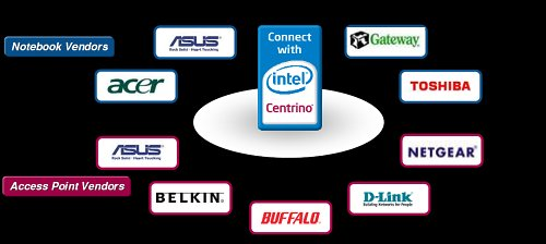First phase of partners signed on with the Connect with Centrino program.