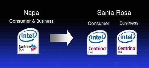 Centrino Duo, meet Centrino Duo and Centrino Pro.