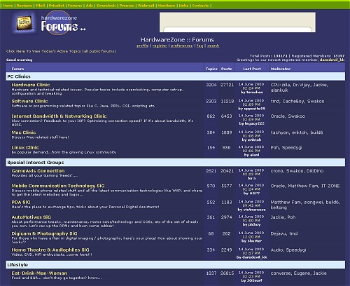 A snapshot of the forums in June 2000 with a total of 22 dedicated discussion groups.
