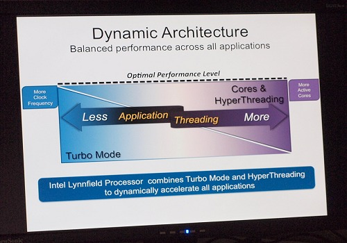 Lynnfield's advanced dynamic architecture with a more advanced PCU ensures good performance even on less threaded applications.