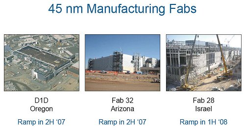 The three 300mm wafer fabrication plants that Intel will rely upon to power its next generation lineup.