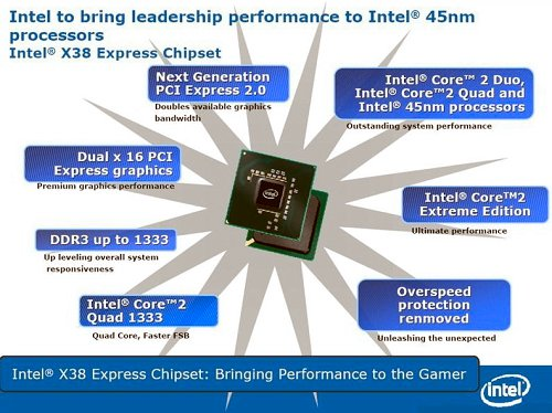 Intel X38 chipset feature highlights. Source - Intel.