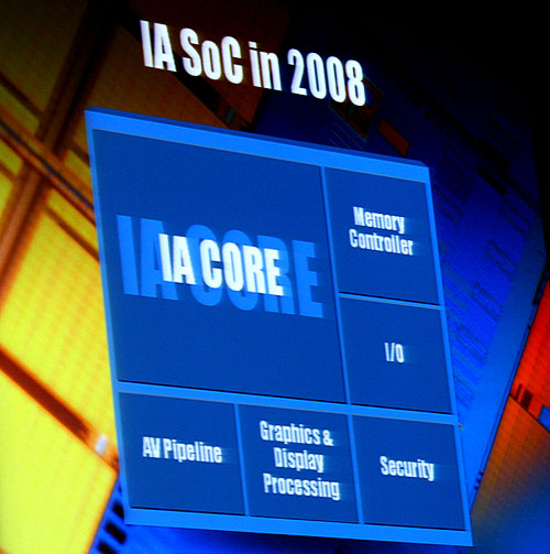 Intel's aggressive sytem-on-a-chip (SoC) solution includes an IA core, memory controller, I/O controller, graphics & display processing and security.