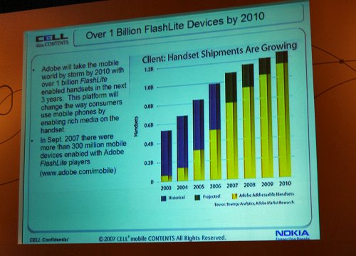 A slide showing how Adobe Flash Lite-enabled mobile devices will take the world by storm by 2010.