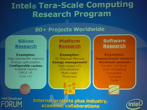 Examples of Tera-Scale project focuses.