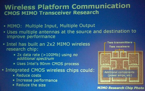 CMOS Radio? Stand aside, here's CMOS MIMO.