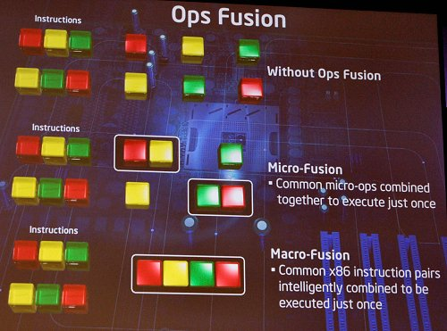 Example of Micro and Macro-fusion instruction optimizations in the Core microarchitecture.