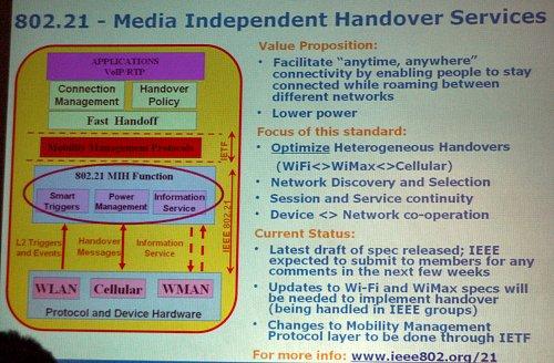 802.21 slide detailing standard and status.