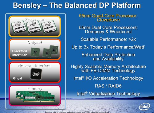 Bensley will bring a new level of performance and compatibility to the DP server platform.