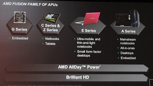 The complete AMD Fusion family of APUs for 2011.