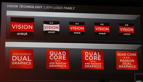 And on this slide, here are the other logos that would see accompanying the main Vision marketing where applicable. These are basically feature highlights like denoting quad-cores and when there are dual GPUs for added graphics crunching power.