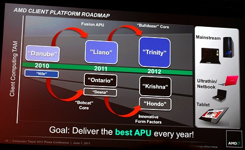 The near-term Fusion APU roadmap.