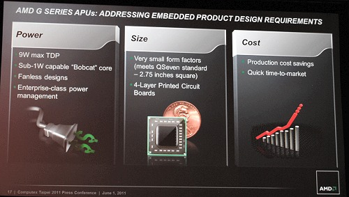 AMD's new G-series of APUs will cater to the embedded computing market of products.