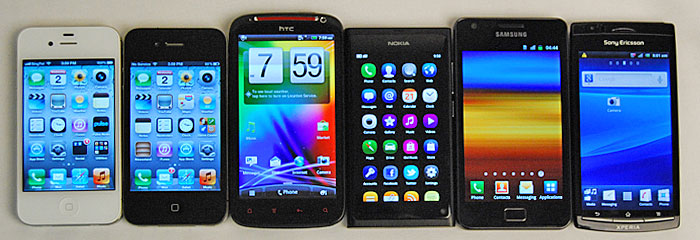Do you own any of these smartphones?